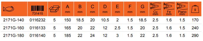 Характеристики товара бокорезы 2171G