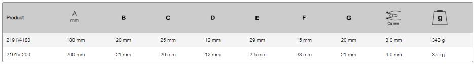 Характеристики товара бокорезы 2191V table