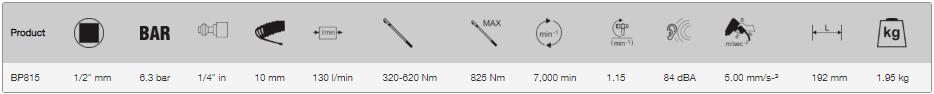 Пневматический гайковерт BP815 таблица